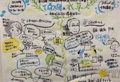 第32回地球研地域連携セミナー「びわ湖の水草 市民がはじめる環境自治」動画が公開されました