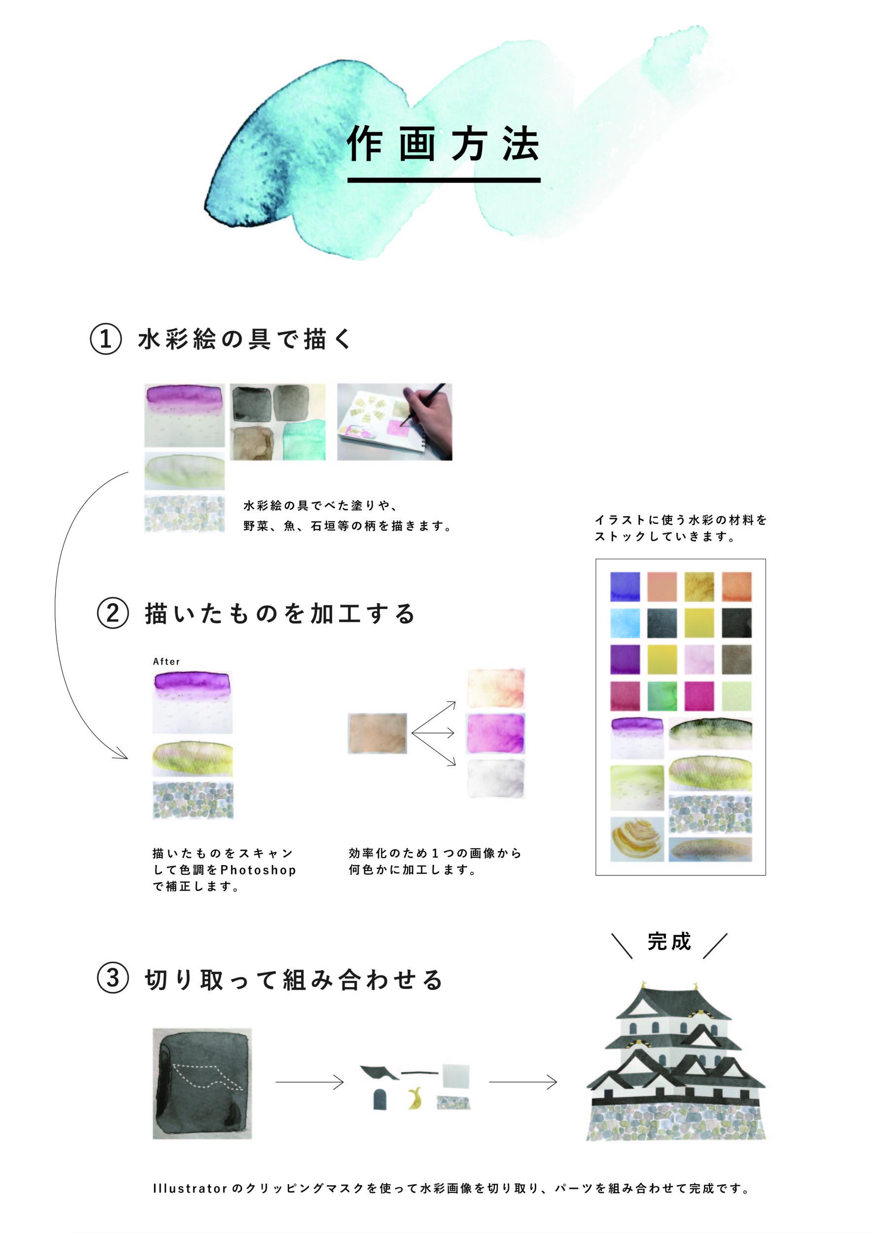 無料イラスト素材サイト「滋賀イラスト素材」制作者・島先 沢さん